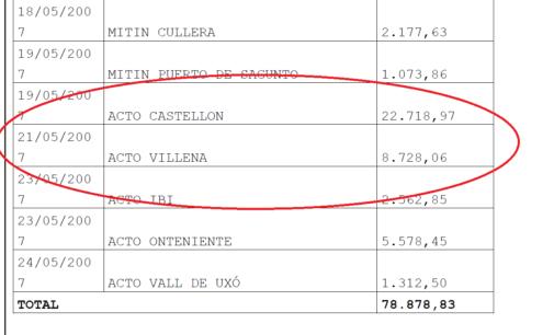 Villena no se libró tampoco de los tentáculos corruptos de la Gürtel