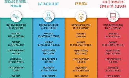 Educación presenta el calendario de matriculación para el próximo curso escolar