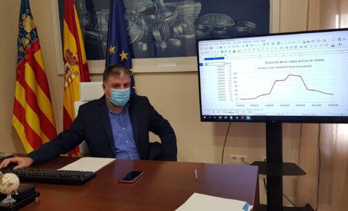 Villena establece medidas menos restrictivas contra el Covid-19