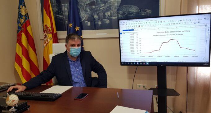 El Ayuntamiento amplía hasta el 11 de junio el plazo de solicitud de las subvenciones del Plan Resistir 2
