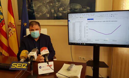 La Junta de Gobierno aprueba la aportación municipal de 115.000 € al Plan Resistir