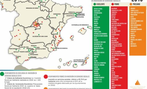 Villena, entre los municipios de la Comunidad Valenciana que menos invierte en atención social