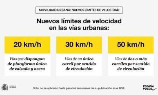 Nuevos límites de velocidad en ciudades y travesías