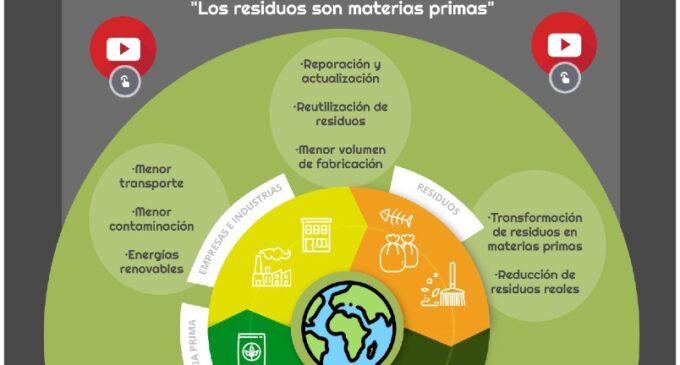 El programa 'Villena Viva' explica las ventajas de la Economía Circular en la gestión de residuos