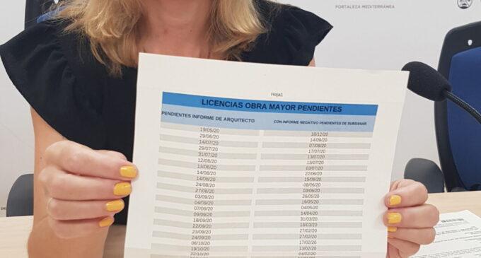 El PP denuncia que la demora en las licencias de obras paraliza la creación de empleo